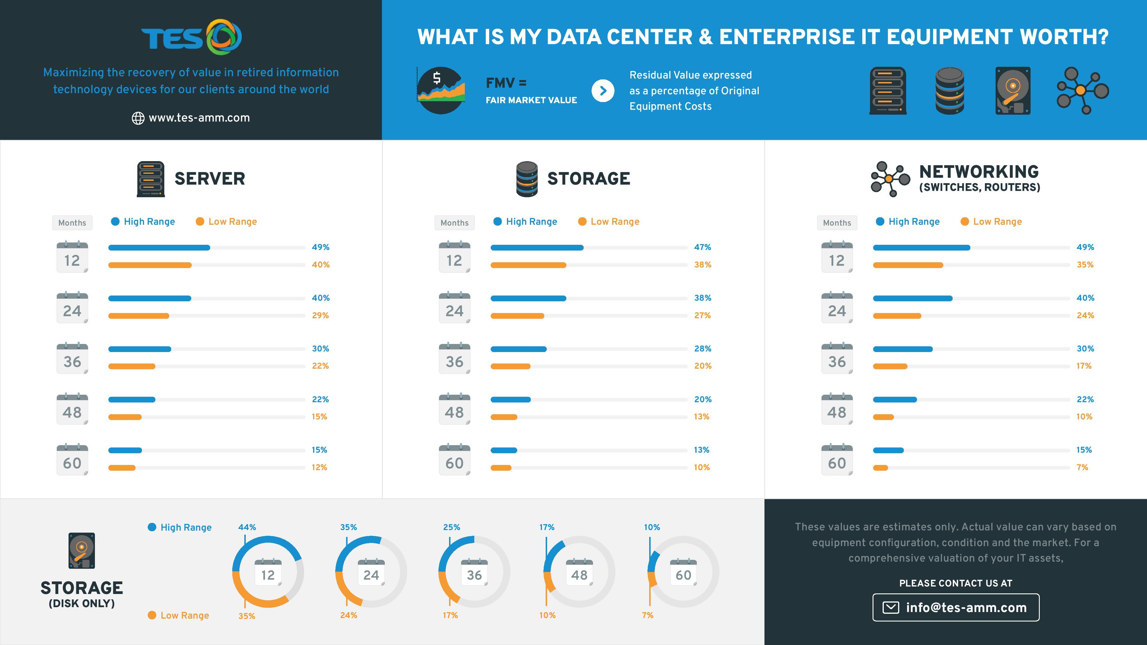 Data Center Enterprise value (1)-page-001